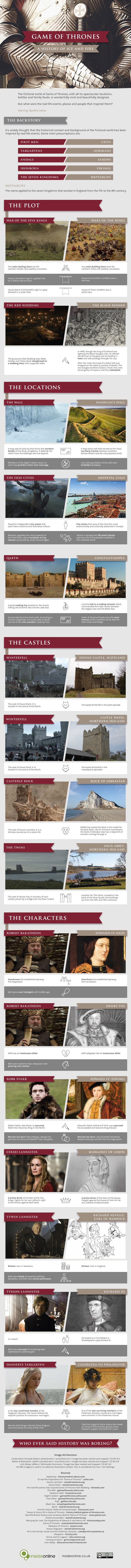 game-of-thrones-a-history-of-ice-and-fire