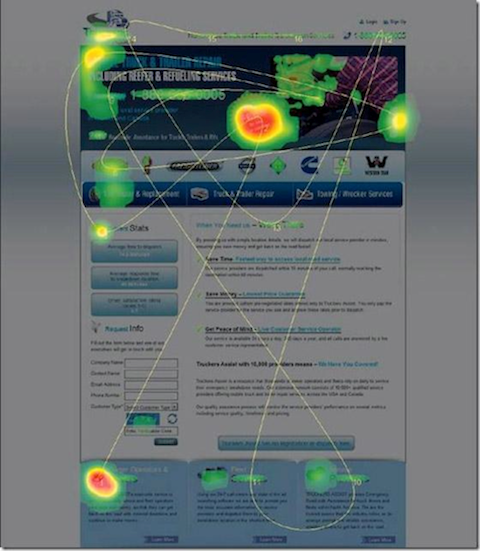 Image of heatmap of content above and below the fold