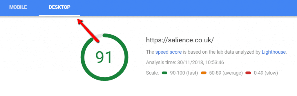 Salience pagespeed score