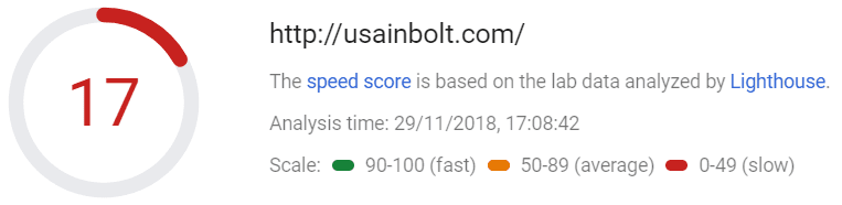Usain Bolt pagespeed