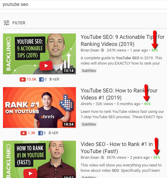 YouTube video SEO keyword search highlighting high percentage of likes using vidIQ Chrome extension.